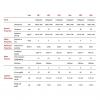 CorkWall Technical Data